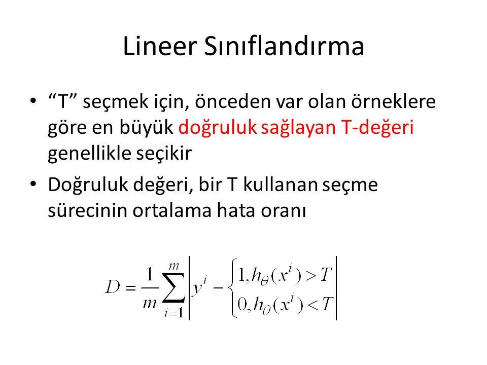 Lineer Sınıflandırma T seçmek için, önceden var olan örneklere göre en büyük doğruluk sağlayan T-değeri genellikle seçikir.