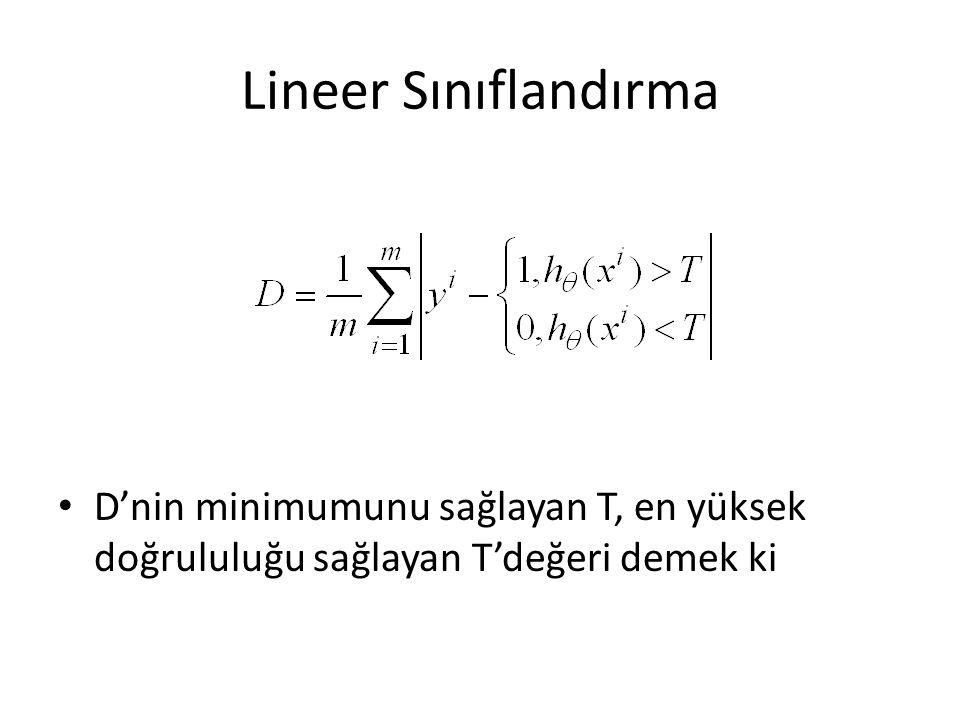 Lineer Sınıflandırma D'nin minimumunu sağlayan T, en yüksek doğrululuğu sağlayan T'değeri demek ki