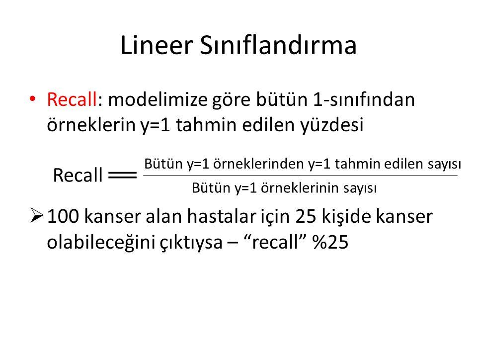 Lineer Sınıflandırma Recall: modelimize göre bütün 1-sınıfından örneklerin y=1 tahmin edilen yüzdesi.