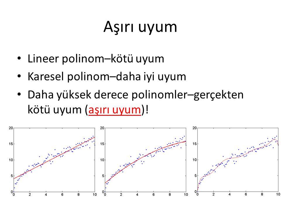 Aşırı uyum Lineer polinom–kötü uyum Karesel polinom–daha iyi uyum