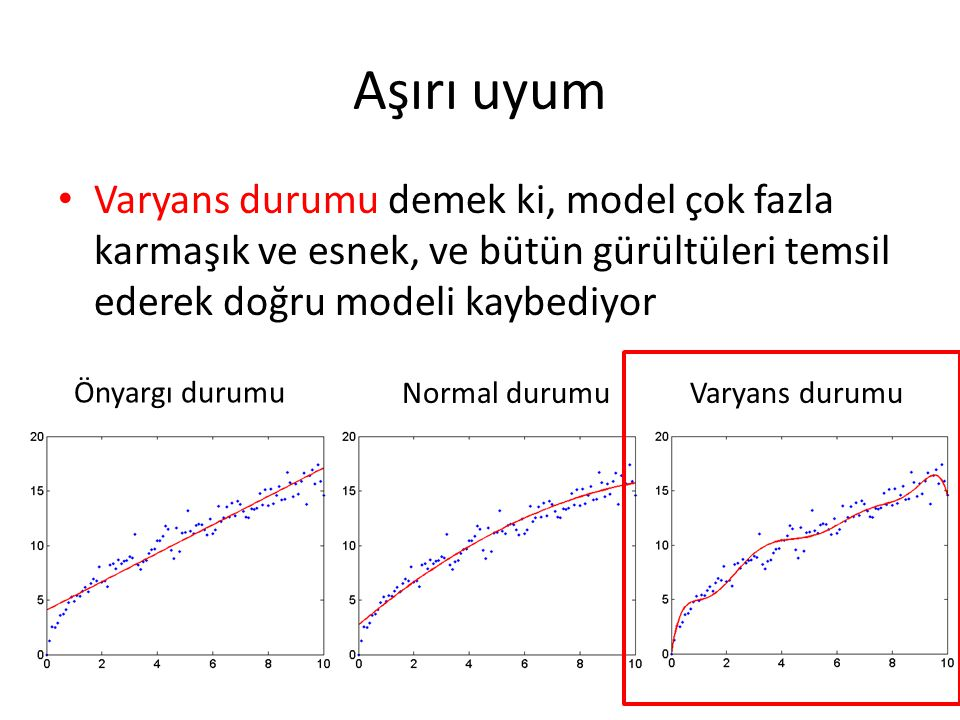 Aşırı uyum Varyans durumu demek ki, model çok fazla karmaşık ve esnek, ve bütün gürültüleri temsil ederek doğru modeli kaybediyor.