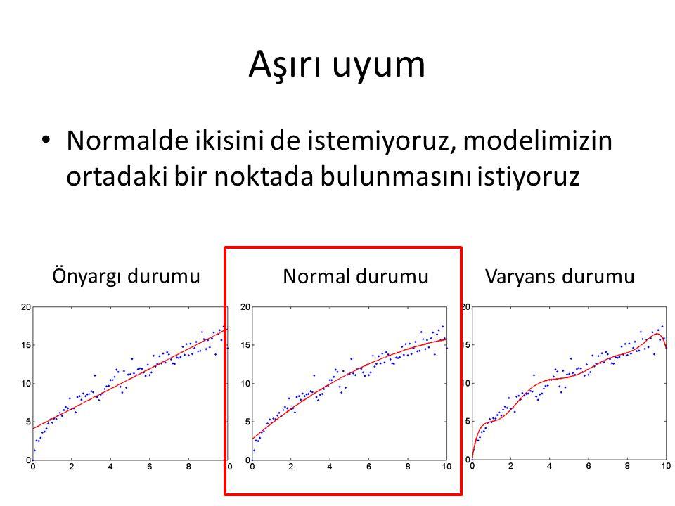Aşırı uyum Normalde ikisini de istemiyoruz, modelimizin ortadaki bir noktada bulunmasını istiyoruz.