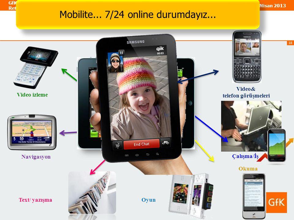 Mobilite... 7/24 online durumdayız...