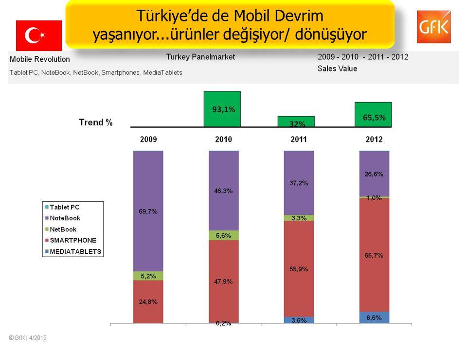 Türkiye'de de Mobil Devrim yaşanıyor...ürünler değişiyor/ dönüşüyor