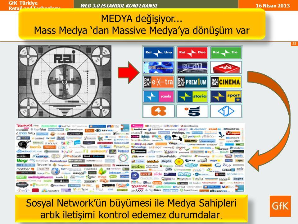 Mass Medya 'dan Massive Medya'ya dönüşüm var