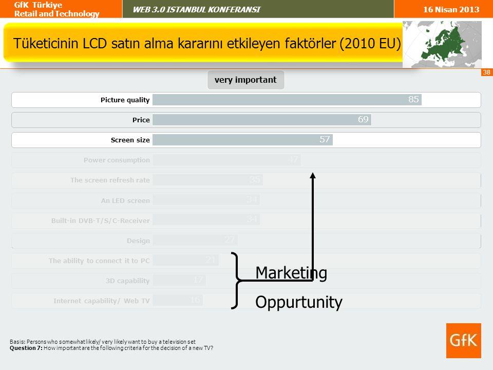 Tüketicinin LCD satın alma kararını etkileyen faktörler (2010 EU)