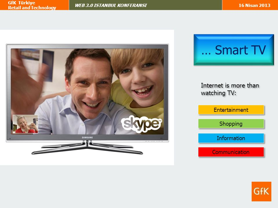 … Smart TV Internet is more than watching TV: Entertainment Shopping