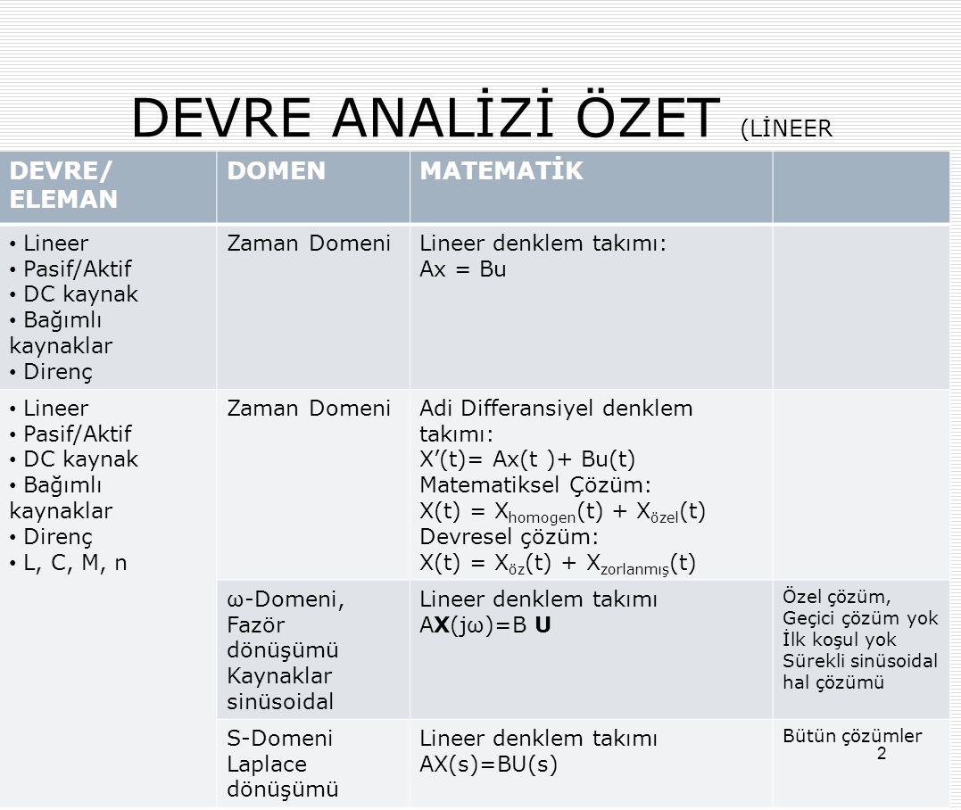 DEVRE ANALİZİ ÖZET (LİNEER DEVRELER)