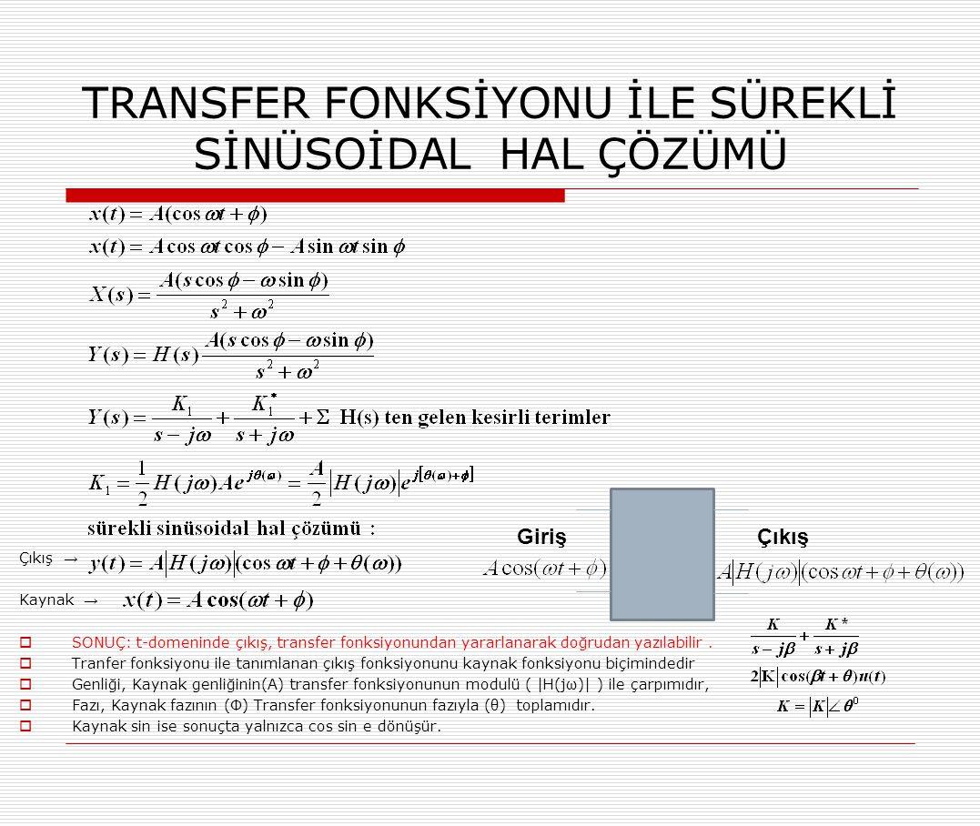 TRANSFER FONKSİYONU İLE SÜREKLİ SİNÜSOİDAL HAL ÇÖZÜMÜ