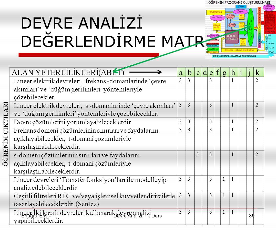 DEVRE ANALİZİ DEĞERLENDİRME MATRİSİ