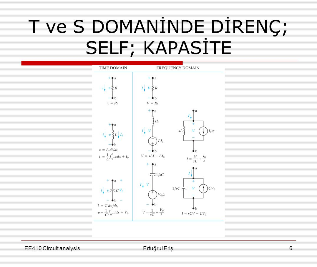T ve S DOMANİNDE DİRENÇ; SELF; KAPASİTE