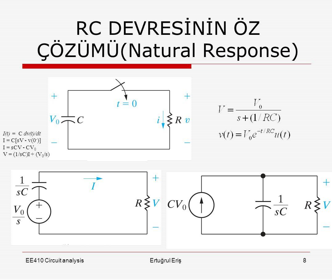 RC DEVRESİNİN ÖZ ÇÖZÜMÜ(Natural Response)