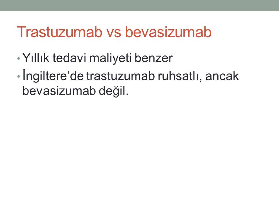Trastuzumab vs bevasizumab