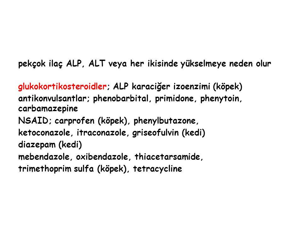 pekçok ilaç ALP, ALT veya her ikisinde yükselmeye neden olur