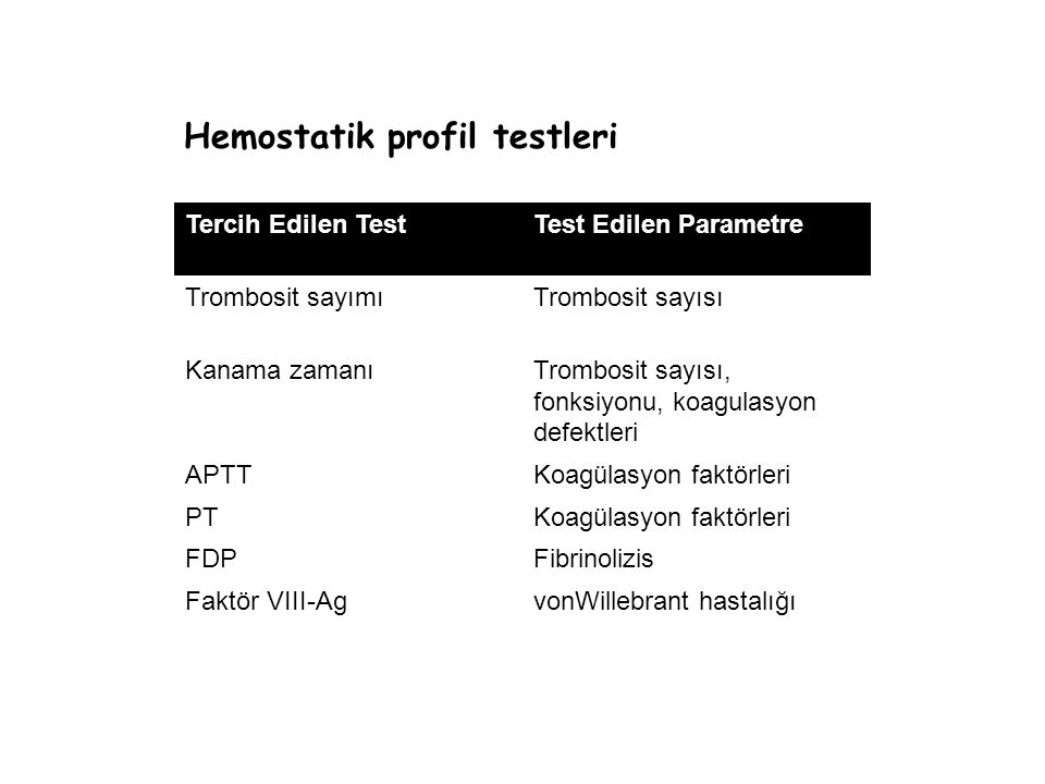 Hemostatik profil testleri