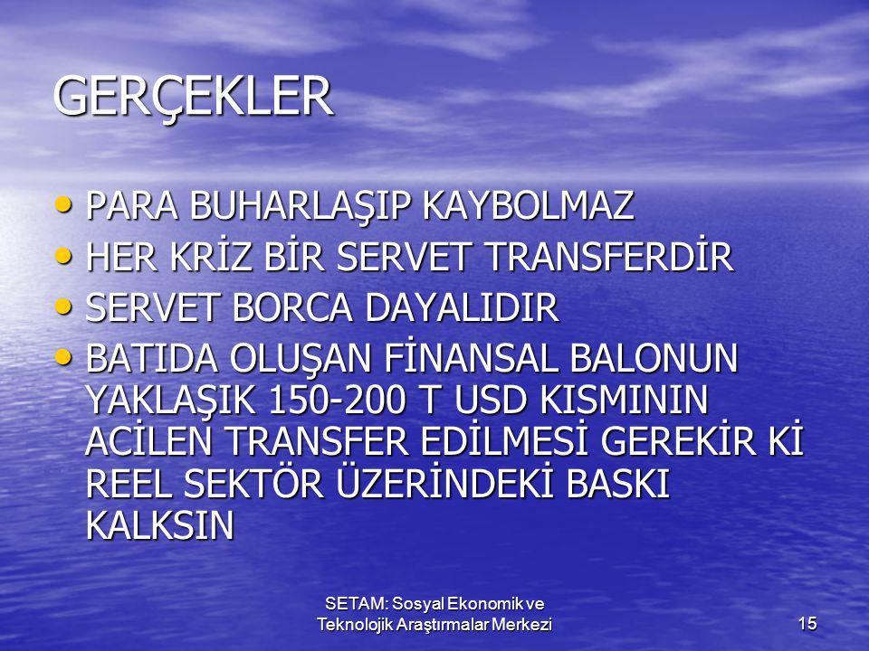 SETAM: Sosyal Ekonomik ve Teknolojik Araştırmalar Merkezi