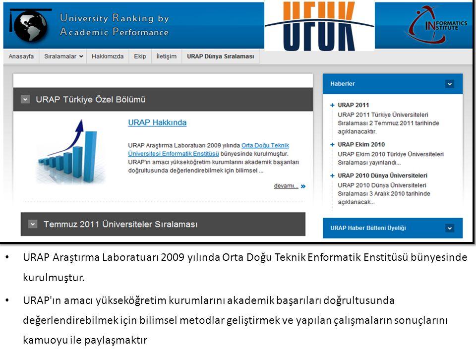 URAP Araştırma Laboratuarı 2009 yılında Orta Doğu Teknik Enformatik Enstitüsü bünyesinde kurulmuştur.