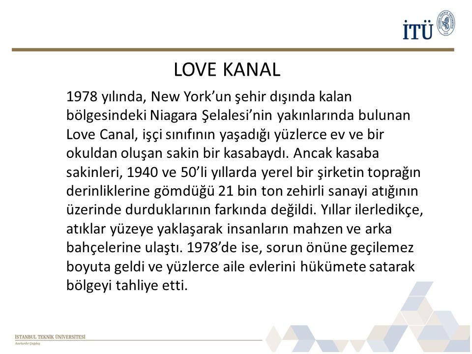 LOVE KANAL