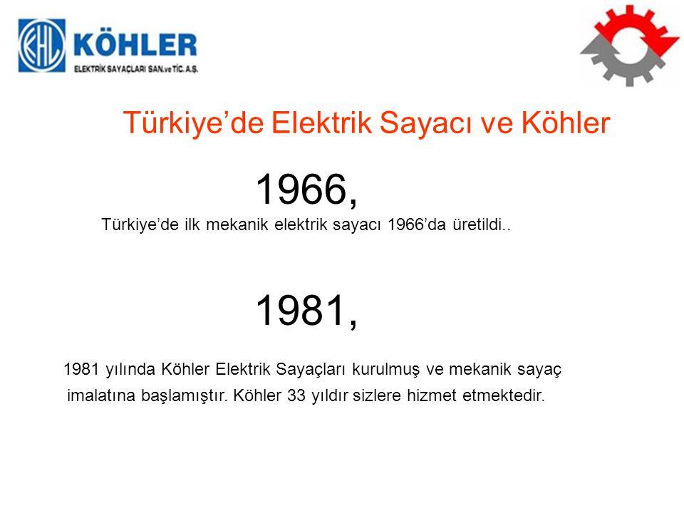 Türkiye'de ilk mekanik elektrik sayacı 1966'da üretildi..