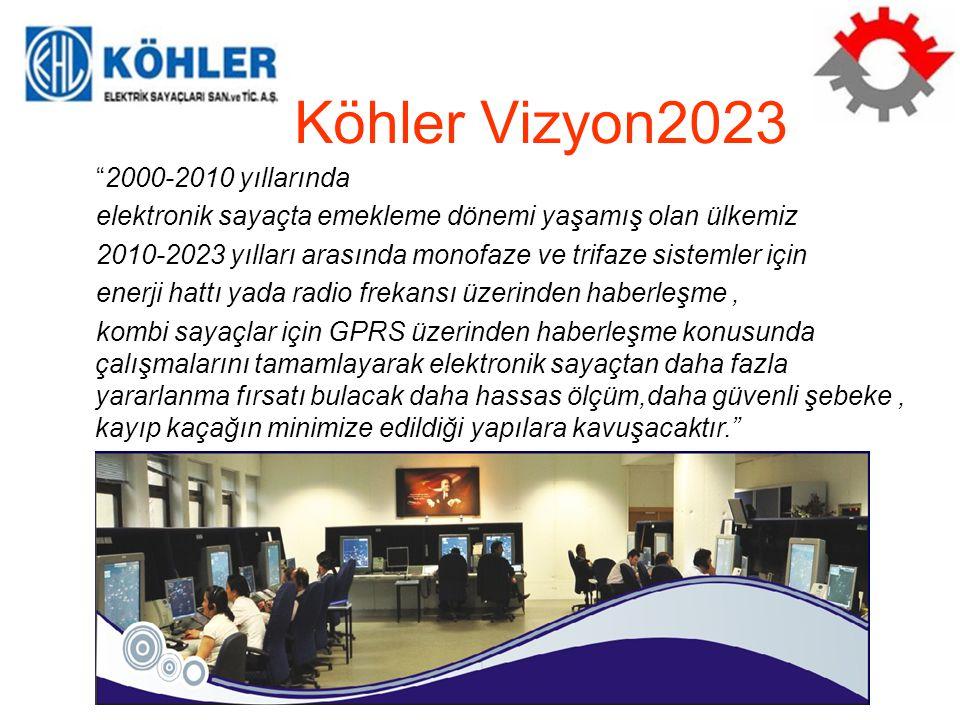 Köhler Vizyon2023 2000-2010 yıllarında