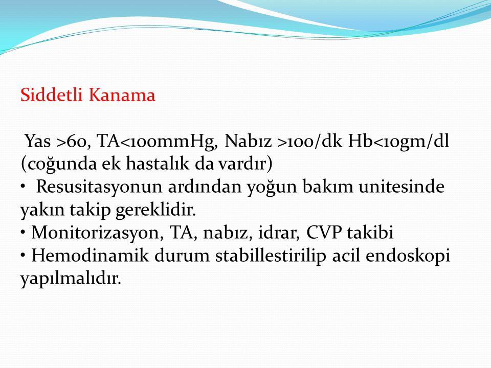 Siddetli Kanama Yas >60, TA<100mmHg, Nabız >100/dk Hb<10gm/dl. (coğunda ek hastalık da vardır)