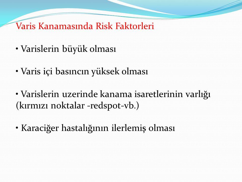 Varis Kanamasında Risk Faktorleri