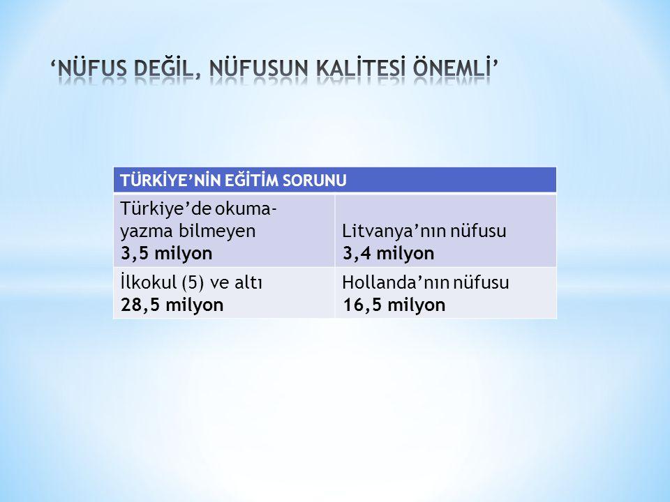 'NÜFUS DEĞİL, NÜFUSUN KALİTESİ ÖNEMLİ'