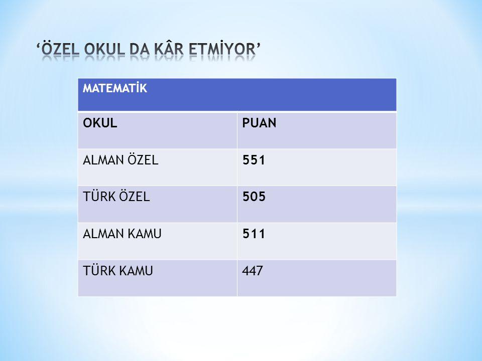 'ÖZEL OKUL DA KÂR ETMİYOR'