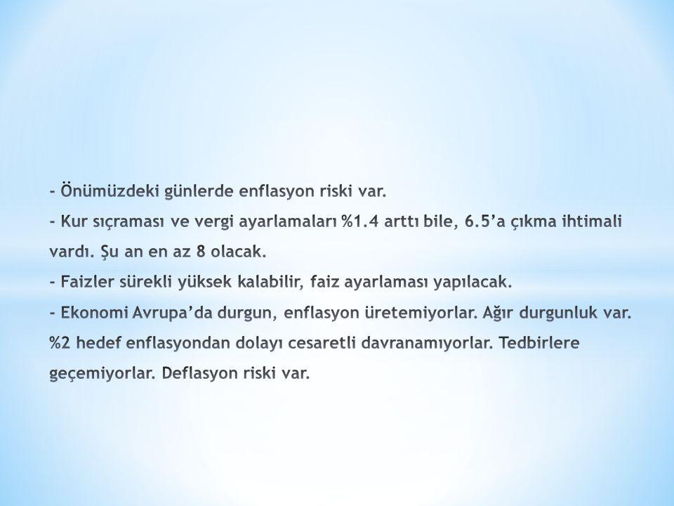 - Önümüzdeki günlerde enflasyon riski var