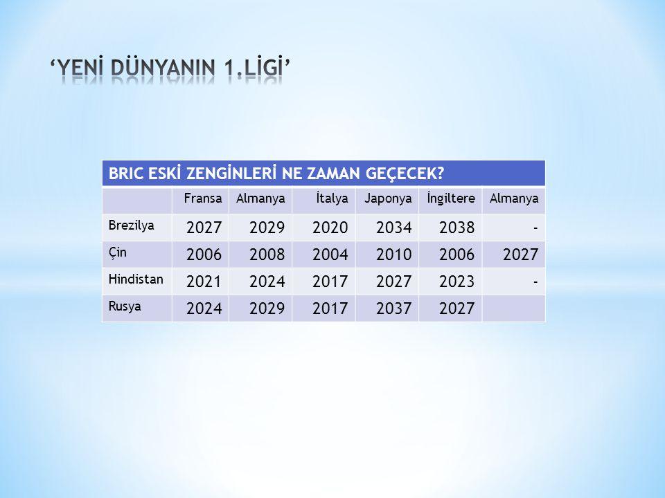 'YENİ DÜNYANIN 1.LİGİ' BRIC ESKİ ZENGİNLERİ NE ZAMAN GEÇECEK 2027