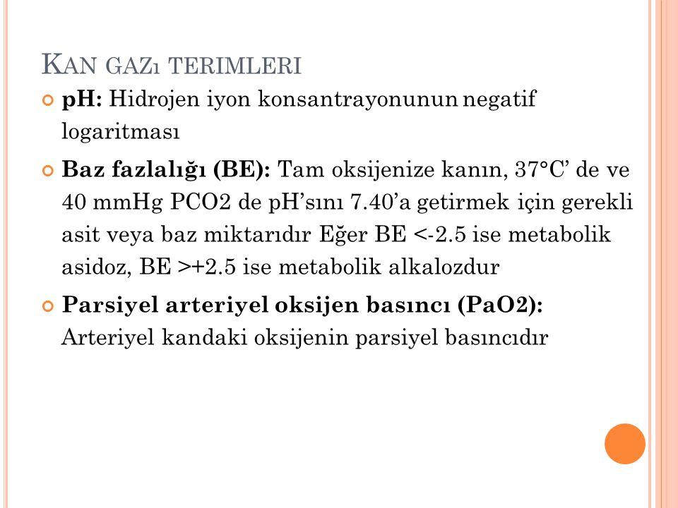 Kan gazı terimleri pH: Hidrojen iyon konsantrayonunun negatif logaritması.