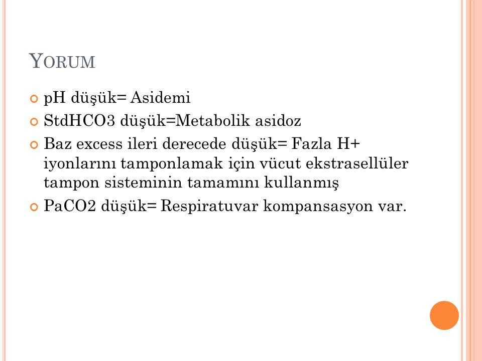 Yorum pH düşük= Asidemi StdHCO3 düşük=Metabolik asidoz