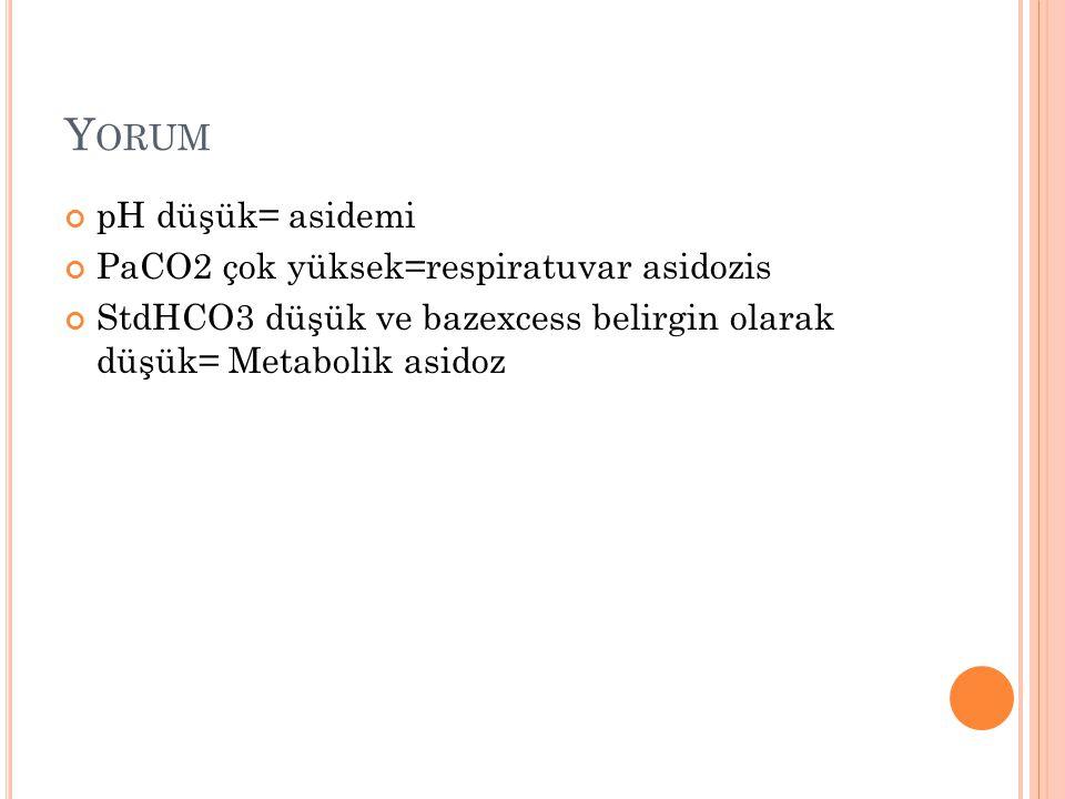 Yorum pH düşük= asidemi PaCO2 çok yüksek=respiratuvar asidozis
