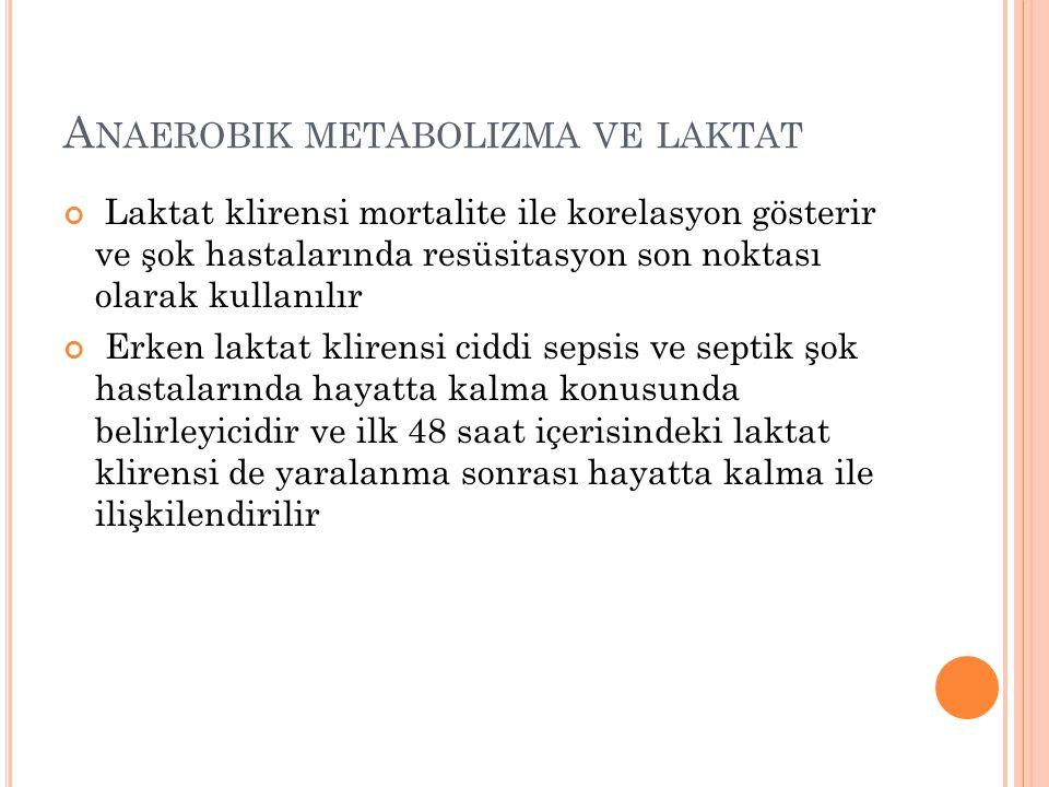 Anaerobik metabolizma ve laktat