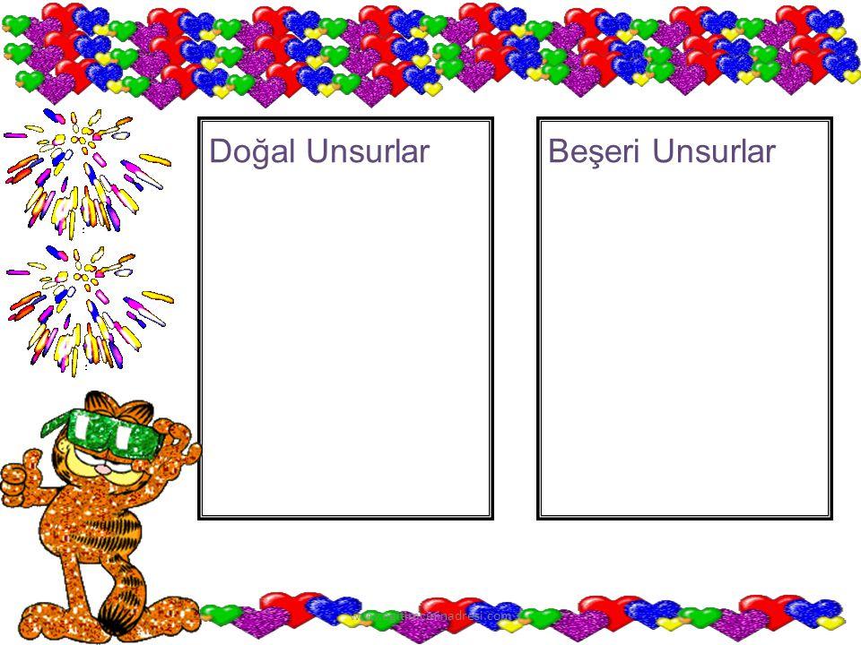 Doğal Unsurlar Beşeri Unsurlar www.egitimcininadresi.com