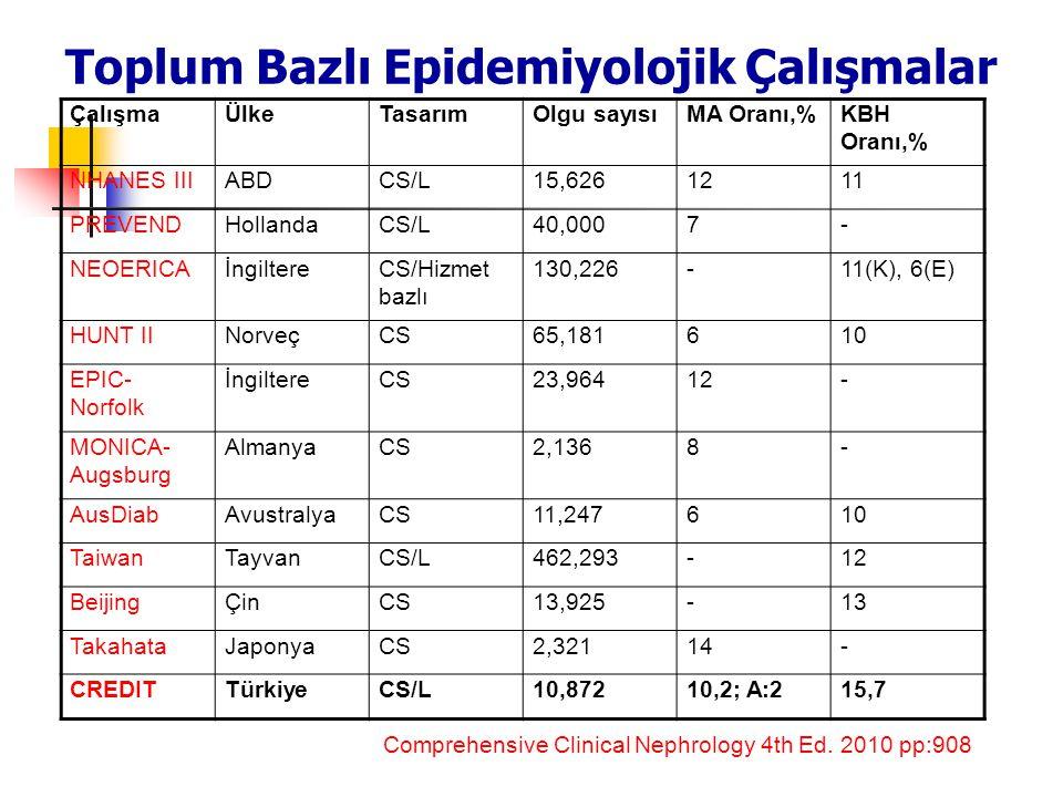 Toplum Bazlı Epidemiyolojik Çalışmalar