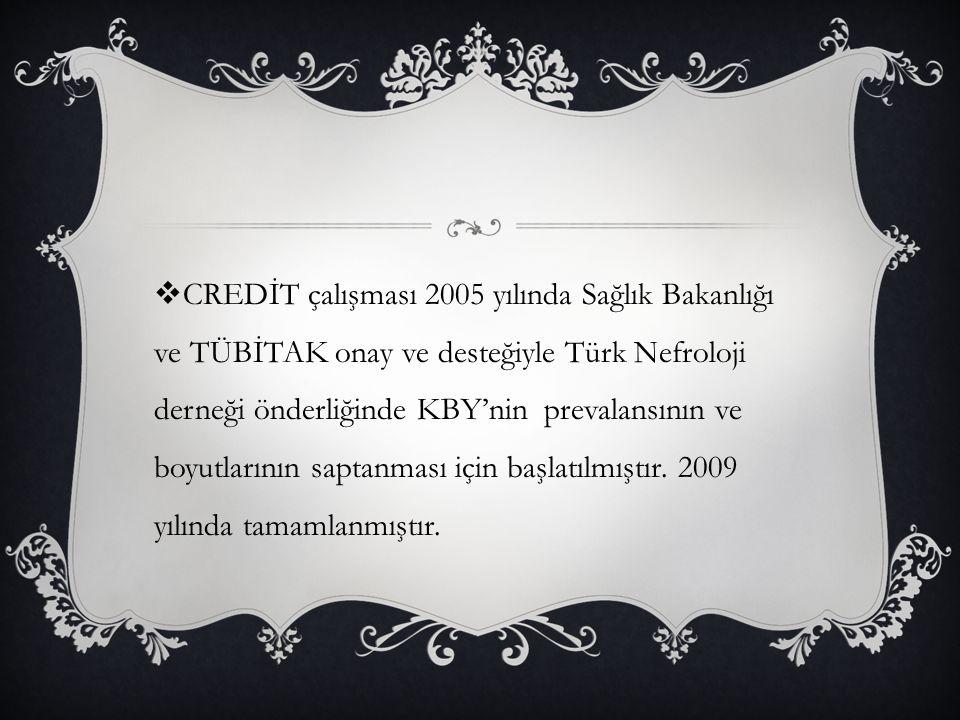 CREDİT çalışması 2005 yılında Sağlık Bakanlığı ve TÜBİTAK onay ve desteğiyle Türk Nefroloji derneği önderliğinde KBY'nin prevalansının ve boyutlarının saptanması için başlatılmıştır.