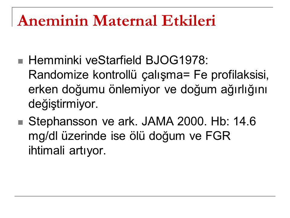 Aneminin Maternal Etkileri