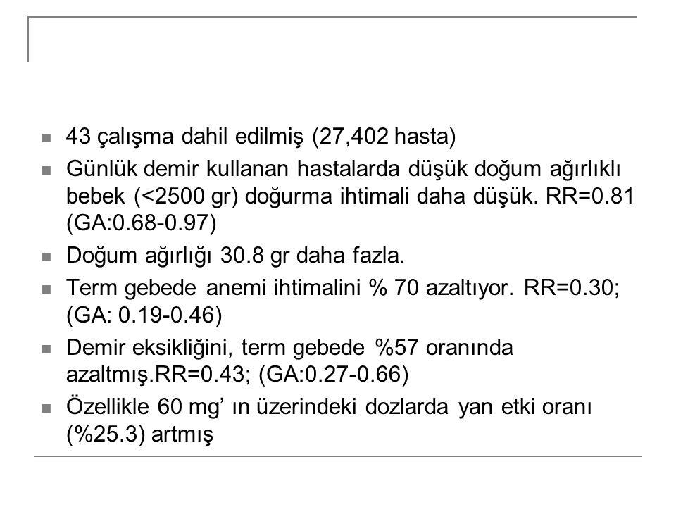 43 çalışma dahil edilmiş (27,402 hasta)