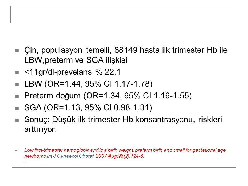<11gr/dl-prevelans % 22.1 LBW (OR=1.44, 95% CI 1.17-1.78)