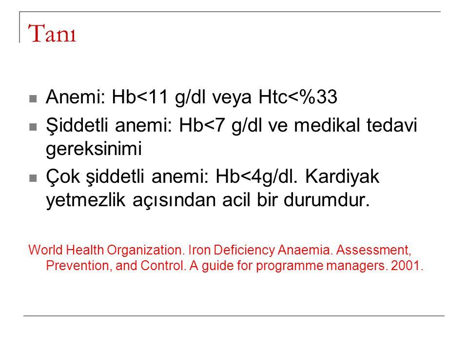 Tanı Anemi: Hb<11 g/dl veya Htc<%33