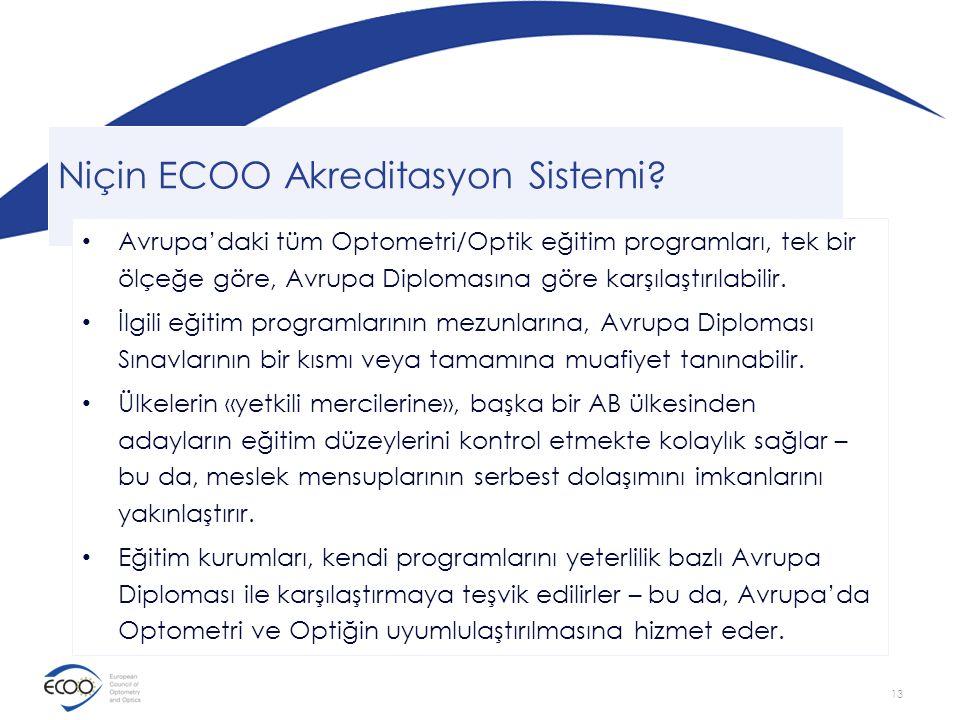 Niçin ECOO Akreditasyon Sistemi