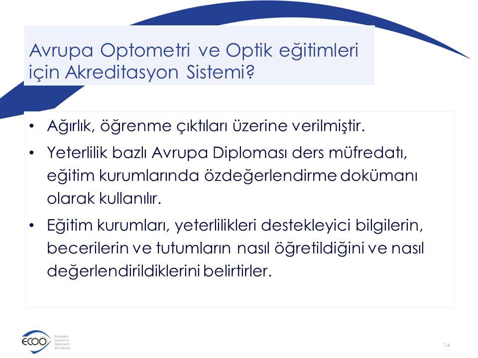 Avrupa Optometri ve Optik eğitimleri için Akreditasyon Sistemi