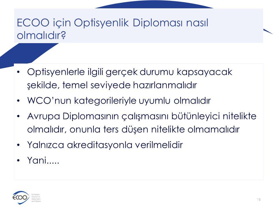 ECOO için Optisyenlik Diploması nasıl olmalıdır
