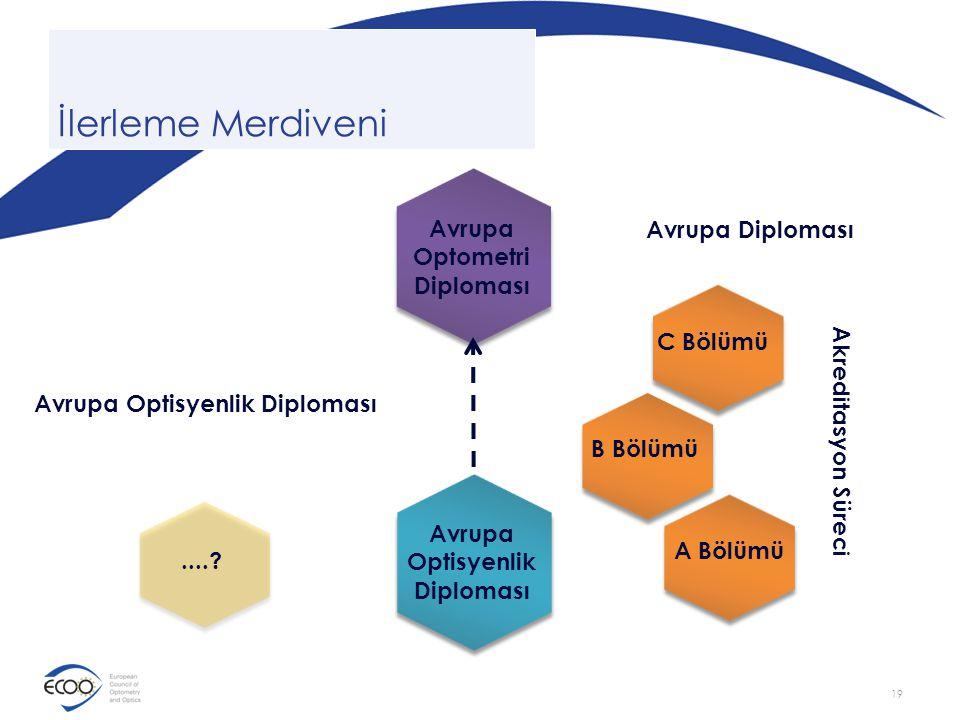 Avrupa Optometri Diploması
