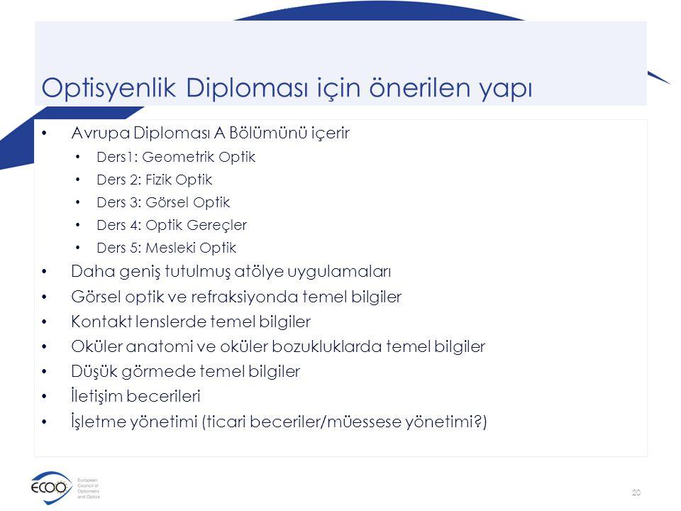 Optisyenlik Diploması için önerilen yapı