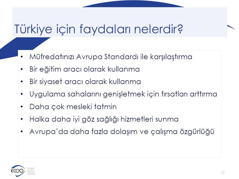 Türkiye için faydaları nelerdir