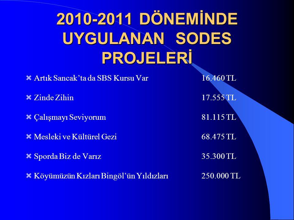 2010-2011 DÖNEMİNDE UYGULANAN SODES PROJELERİ