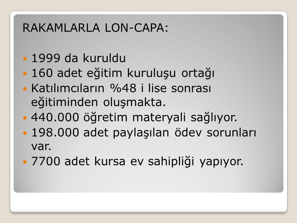 RAKAMLARLA LON-CAPA: 1999 da kuruldu. 160 adet eğitim kuruluşu ortağı. Katılımcıların %48 i lise sonrası eğitiminden oluşmakta.