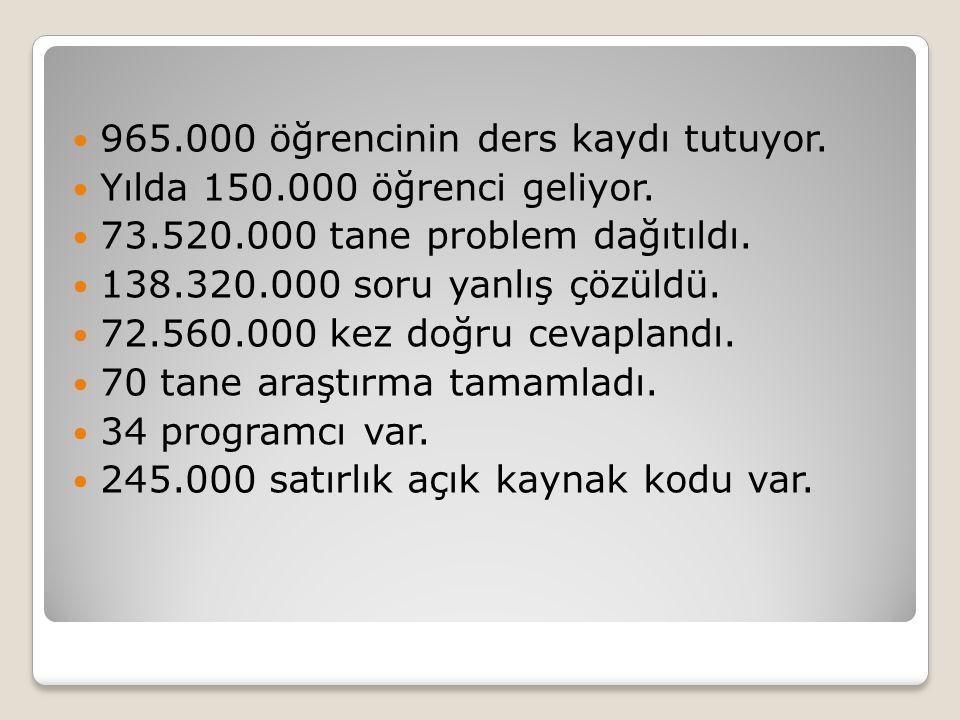 965.000 öğrencinin ders kaydı tutuyor.